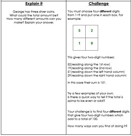 Maths Tasks Birklands Primary School